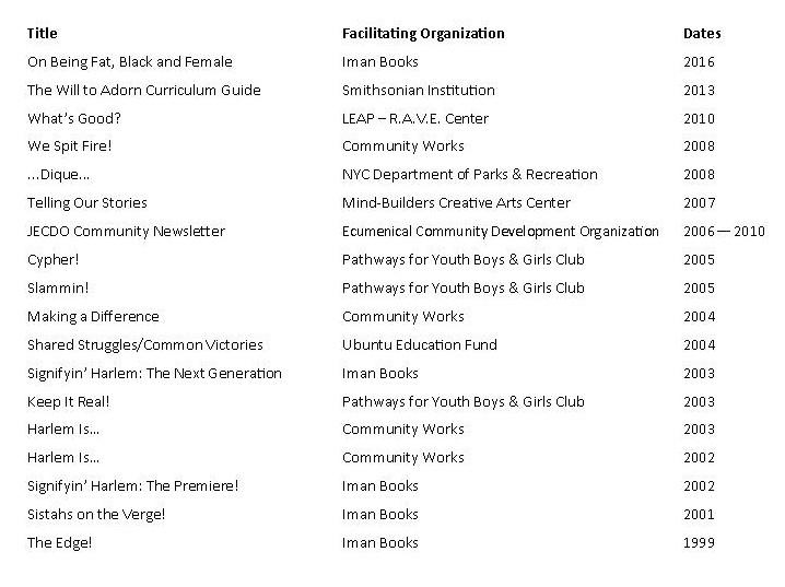 LIST OF PUBLICATIONS - 96 DPI